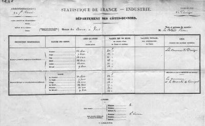 Document travail 1848